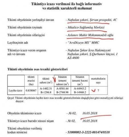 Deputat Mahir Aslanovun gizli biznesi…