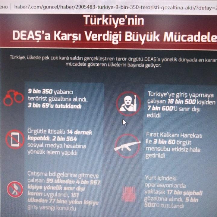 Türkiyə 9 min 350 terrorçunu saxlayıb